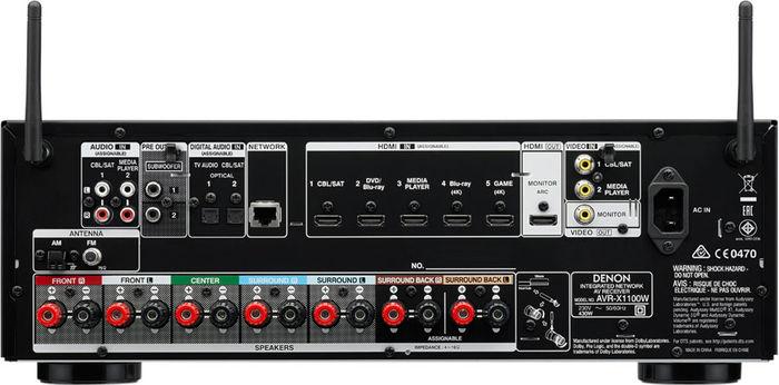 Denon AVR-X1100W - Connectique