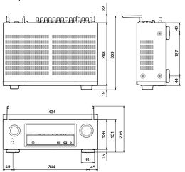 Denon AVR-X1400H Vue schéma dimensions