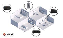 Denon AVR-X4300H Vue technologie 2