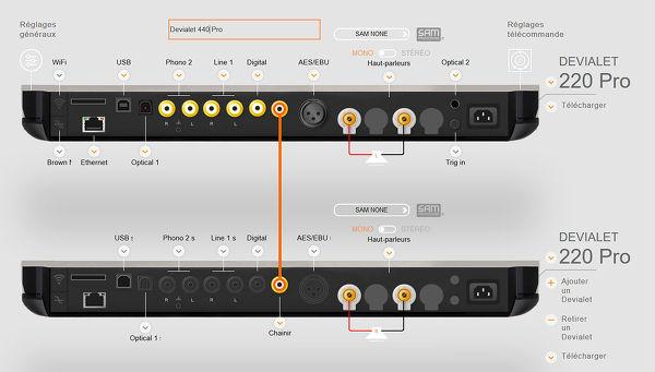 Devialet Expert 440 Pro
