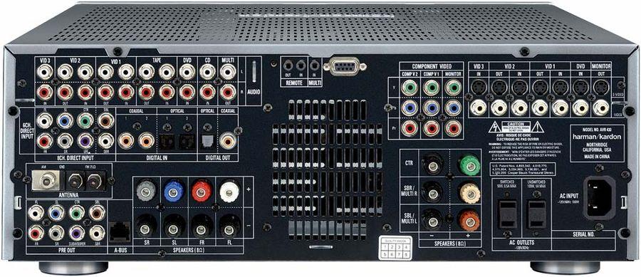 http://www.son-video.com/images/dynamic/Amplificateurs/articles/Harman_Kardon/HARKAVR430/Harman-Kardon-AVR-430_D_900.jpg