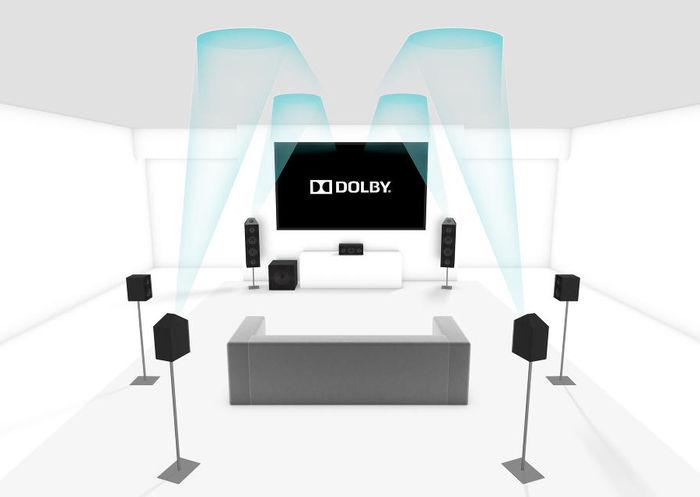 Onkyo TX-NR1030 : Dolby Atmos