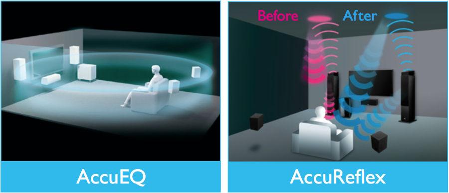 Technologie Accureflex
