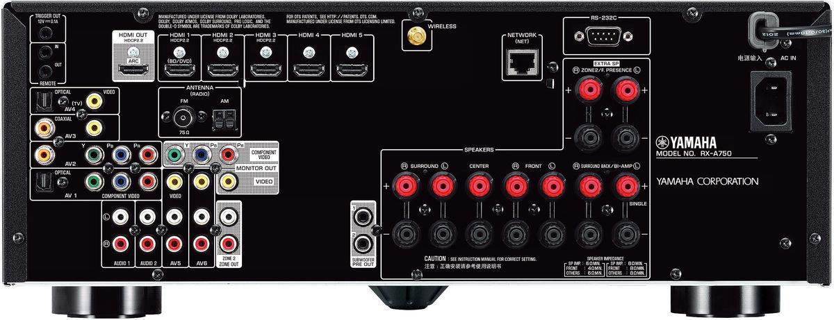 Dynamic Range Control Yamaha