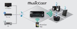 Yamaha MusicCast RX-A870 Vue technologie 3