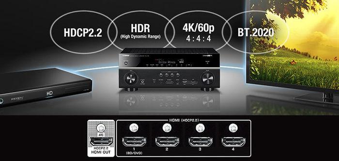 Connectique HDMI du Yamaha RX-V381