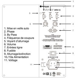 Monitor Audio MRW10 Vue arrière