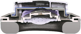Audio Technica ATH-MSR7 Vue intérieure