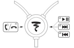Focal Sphear Vue technologie 1