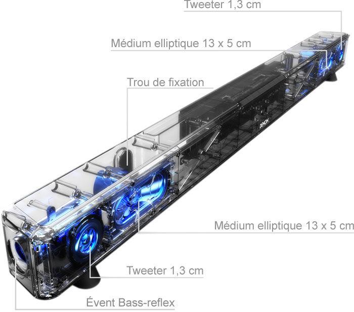 Denon DHT-S514 - Vue intérieure barre de son