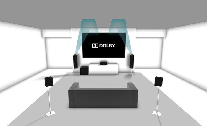 Onkyo HT-S5805 - Dolby Atmos