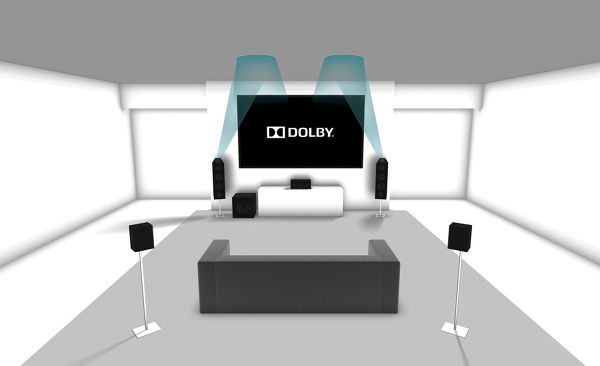Son 3D Dolby Atmos