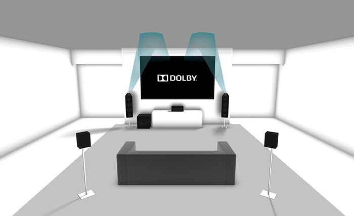 Onkyo HT-S7705 - Dolby Atmos