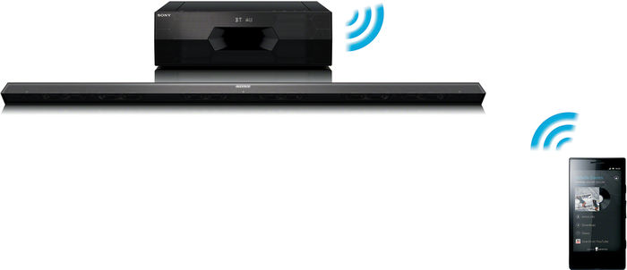 Sony HT-ST3 : Bluetooth compatible apt-X