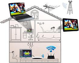 TVman Home Wifi Mise en situation 1