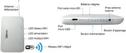 TVman Mobile Wifi