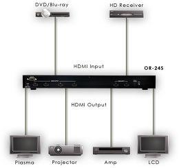 CYP OR-HD24S
