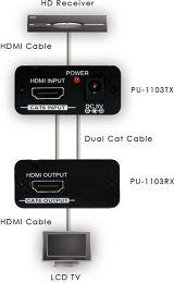 CYP PU-1103-Kit Vue de détail 1