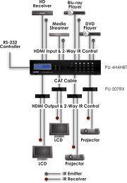 CYP PU-4H4HBT Mise en situation 2