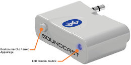 Soundcast BlueCast