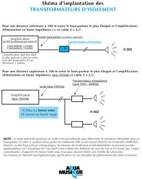 Transformateur d'isolement Aqua Musique Vue schéma dimensions