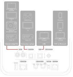 KEF LS50 Wireless Vue technologie 3