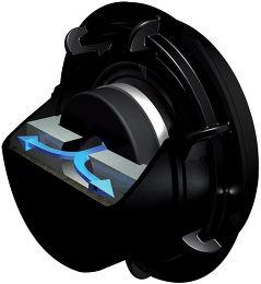 KEF T101C Vue technologie 2