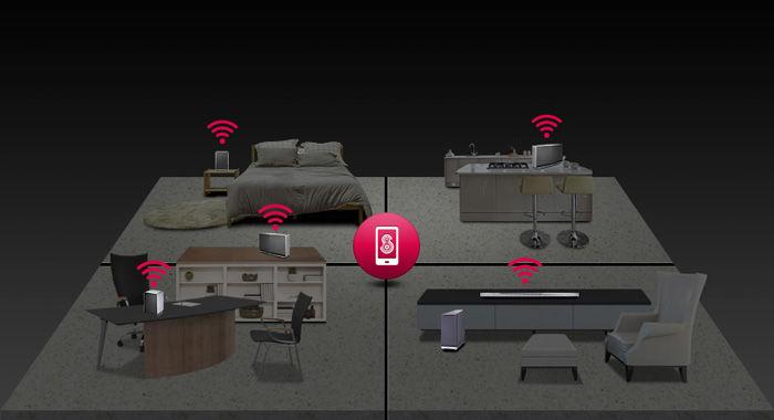 LG H5 (NP8540) : système audio multiroom