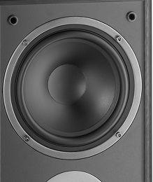Magnat Monitor Supreme 802 Vue de détail 1