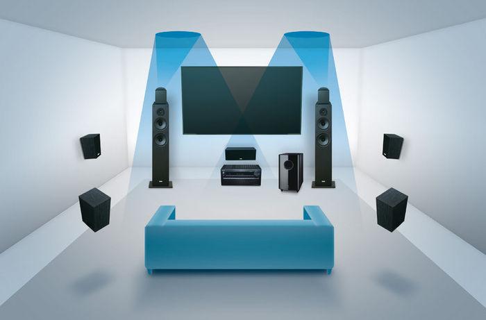 Onkyo PR-SC5530 : compatible Dolby Atmos