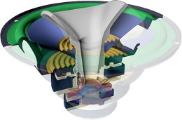 Presonus Sceptre S6 Vue technologie 1