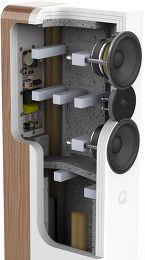 Q Acoustics Concept 500 Vue intérieure