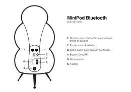 Scandyna MiniPod Bluetooth Vue arrière