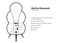 Scandyna MiniPod Bluetooth