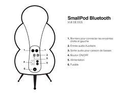 Scandyna Smallpod Bluetooth Vue arrière