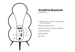 Scandyna Smallpod Bluetooth