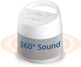 Soundcast Melody Vue technologie 1