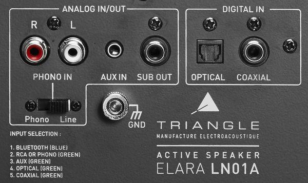 Triangle Elara LN01A