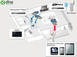 Panasonic DMR-BWT745 Vue technologie 1