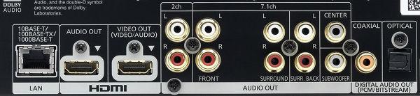 Connectique d'un lecteur Blu-ray UHD 4K haut de gamme