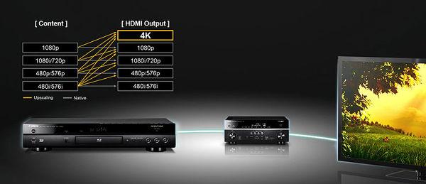 Lecteur Blu-ray HD 1080p avec fonction upscaling 4K