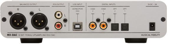 Muscial Fidelity MX-DAC