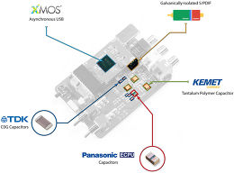 iFi Audio Nano iOne Vue intérieure 2