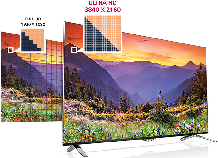 LG 49UB830V - résolution 4K