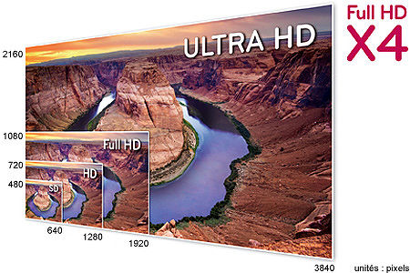 LG 49UB850V - Résolution UHD 4K
