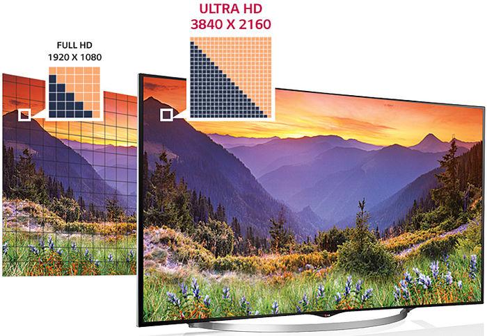 LG 55UC970V : image UHD 4K/60Hz