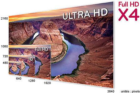 LG 65EC970V : résolution 3840 x 2160 pixels