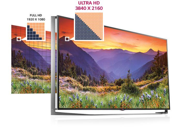 Résolution UHD 4K (2160p)