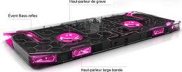 LG Soundplate LAP240 Vue intérieure