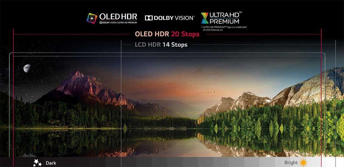 Téléviseurs LG OLED HDR